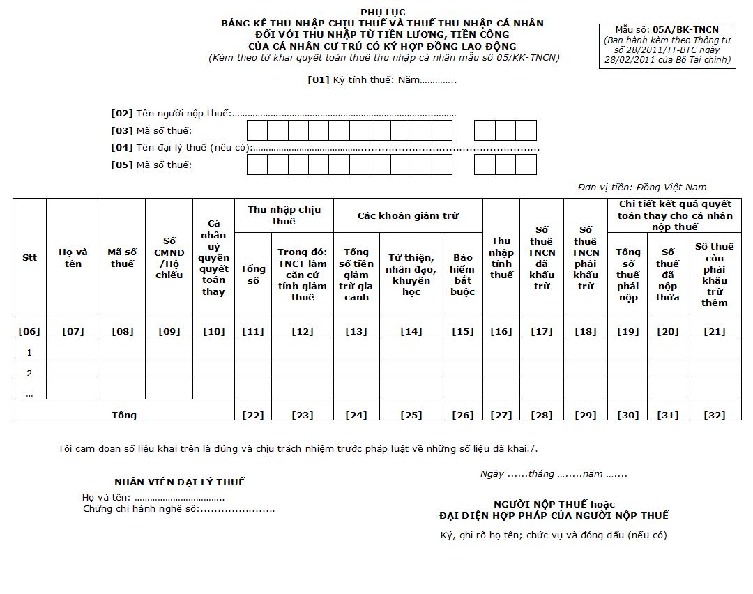 Quyết toán thuế thu nhập cá nhân