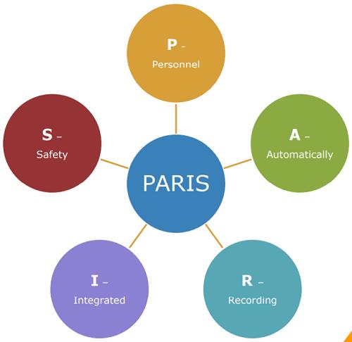 Nghiệm thu phần mềm quản lý nhân sự CoreHRM dự án PARIS - Fico-YTL 1